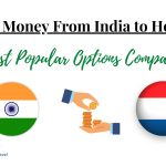 Money Transfer From India to Netherlands